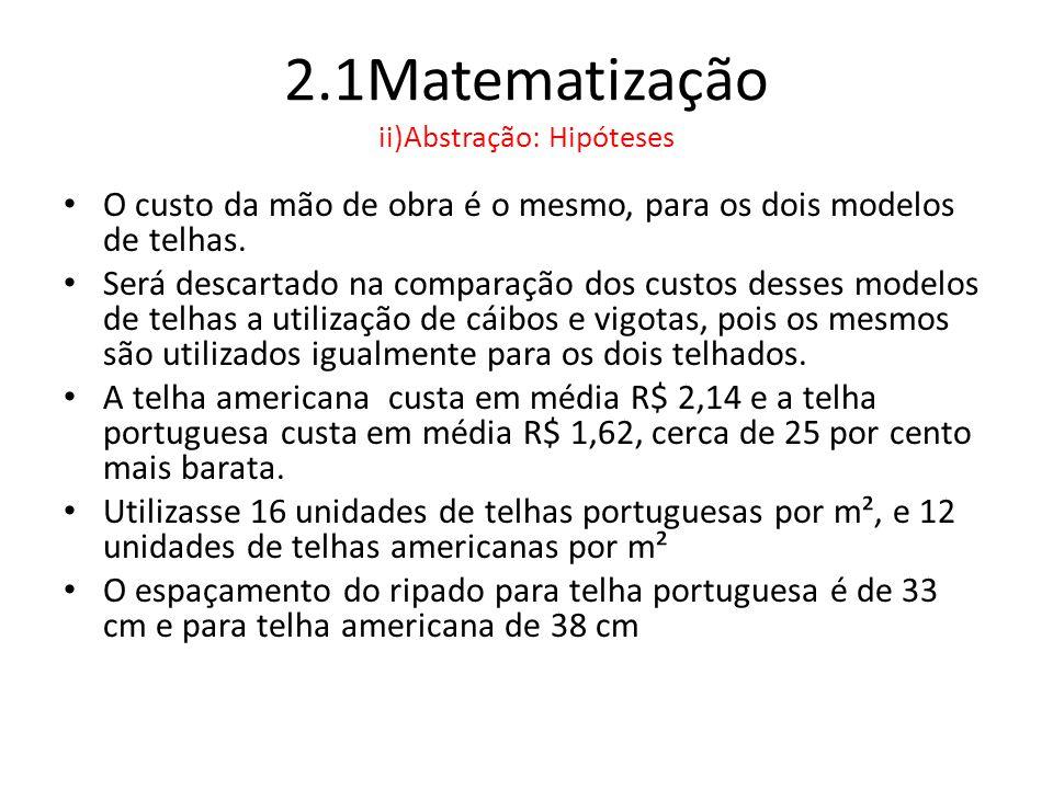2.1Matematização ii)Abstração: variáveis • A- área total do telhado em m² • L - largura da casa em cm • Vt- valor das telhas • Vr- valor do ripão • C(A)- Custo da área do telhado