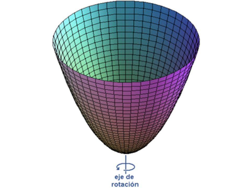 Funções de três variáveis • Análogo a definição anterior, definimos funções de três ou mais variáveis, onde o domínio (subconjunto do Rn) é dado (x1,x2,x3,...,xn) n-uplas, associado a um único número real f (x1,x2,x3,...,xn)=Z • Domínio • Imagem • Superfície de nível • Gráficos Exemplos