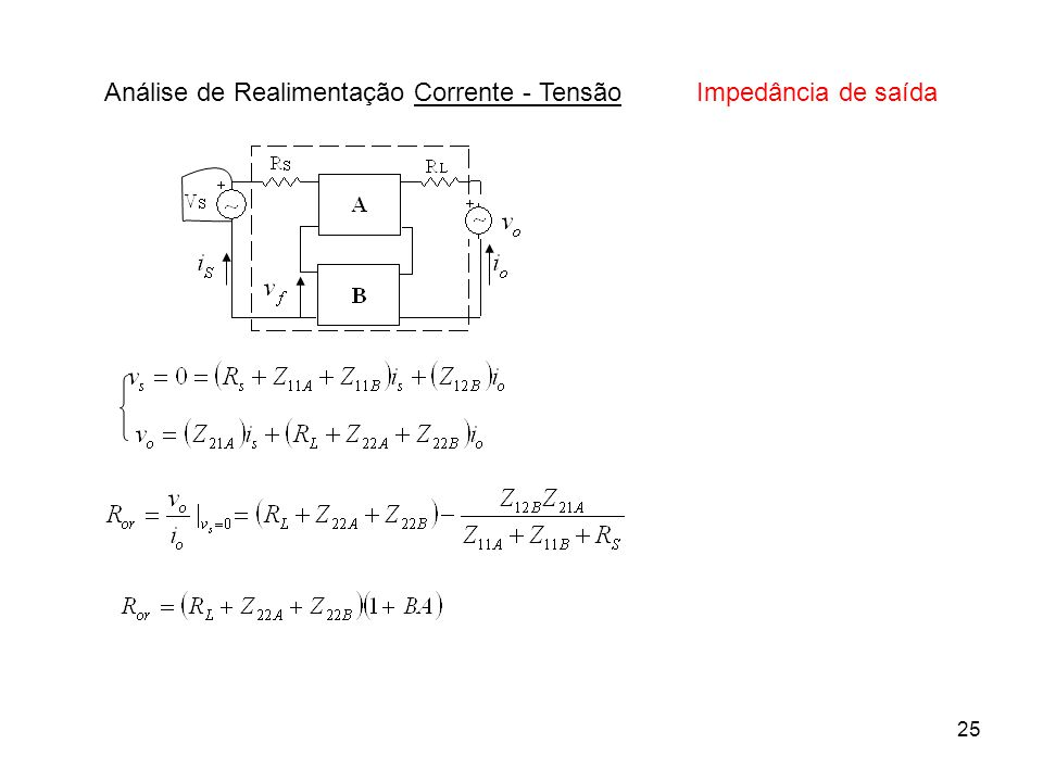 26 Análise de Realimentação – Generalizando a abordagem a partir dos tipos de realimentação já vistos Realimentação tensão-correnteRealimentação corrente-tensão Generalizando • Os tipos de parâmetros que definem A e B dependem do tipo de realimentação (associação de quadripolos que gera a realimentação); • Os procedimentos para determinar o efeito de carga da rede de realimentação (B) no amplificador (A) dependem do tipo de conexão na entrada e na saída.
