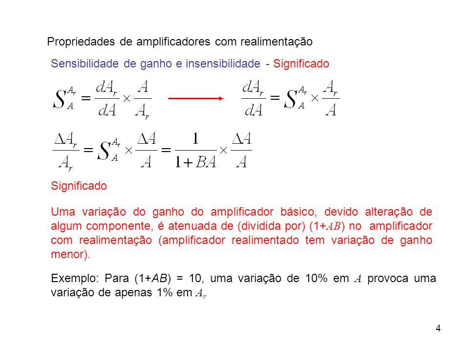 5 Propriedades de amplificadores com realimentação Redução de distorção Exemplo: Para amplificador realimentado com amplificador básico não linear, e ganho A dado por: para E realimentação com B = 0,2 A r = 4,95 para A = 500 A r = 4,76 para A = 100 A distorção no amplificador com realimentação é menor que no amplificador sem realimentação !