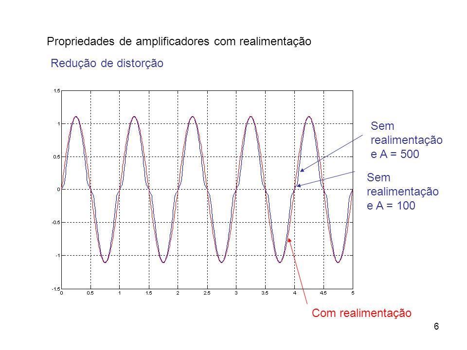 7 Propriedades de amplificadores com realimentação Redução de distorção Espectro do sinal de saída sem realimentação Espectro do sinal de saída com realimentação