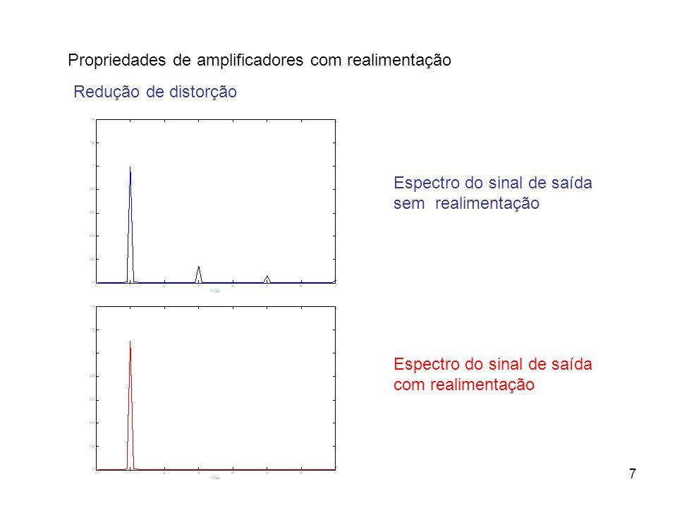 8 Propriedades de amplificadores com realimentação Alteração das freqüências de corteFreqüência de corte inferior jw  Plano s x B | A (  )|dB ou | A r ( w )|dB wp p /(1+ BA o )