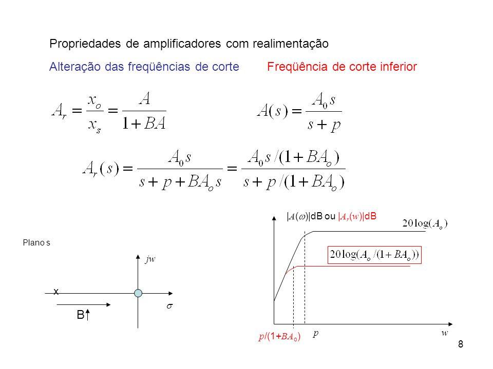 9 Propriedades de amplificadores com realimentação Alteração das freqüências de corteFreqüência de corte superior jw  Plano s x B | A (  )|dB ou | A r ( w )|dB w p1p1 p 1 (1+ BA o )