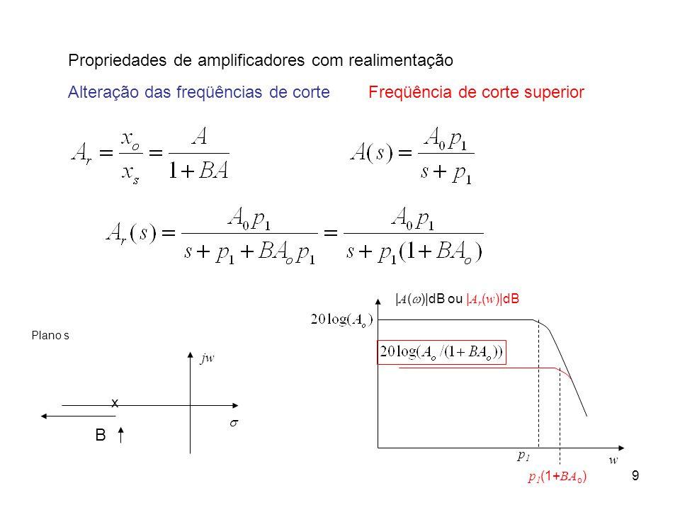 10 Propriedades de amplificadores com realimentação Alteração das freqüências de corteFreqüência de corte inferior e superior w p1p1 p 1 (1+ BA o ) | A (  )|dB ou | A r ( w )|dB p p /(1+ BA o ) O ganho diminui e a faixa de passagem aumenta