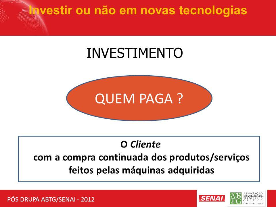 PÓS DRUPA ABTG/SENAI - 2012 Investir ou não em novas tecnologias INVESTIMENTO Qual um tempo de retorno aceitável ?