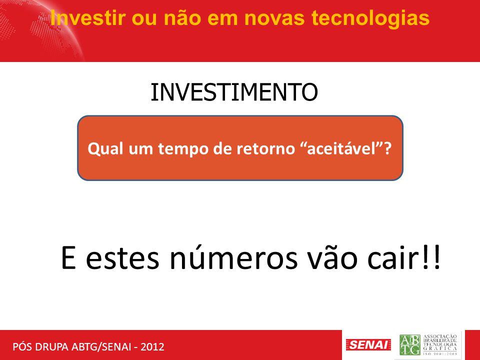 PÓS DRUPA ABTG/SENAI - 2012 Investir ou não em novas tecnologias CONCLUSÃO Repense o seu negócio!.