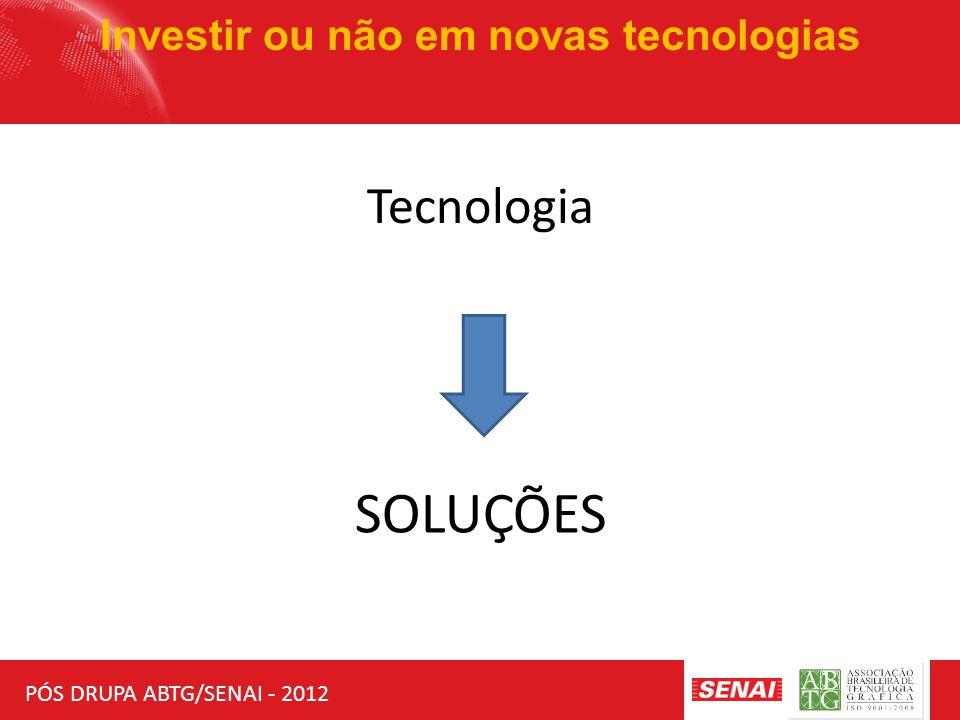 PÓS DRUPA ABTG/SENAI - 2012 Investir ou não em novas tecnologias Mas, QUAL É O PROBLEMA ????