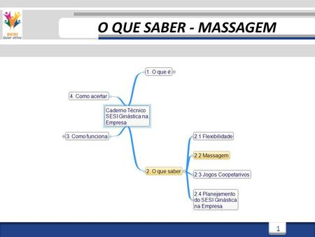 O QUE SABER - MASSAGEM 1.