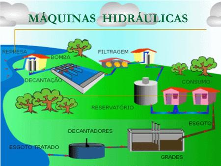 Apresentacoes hidraulica