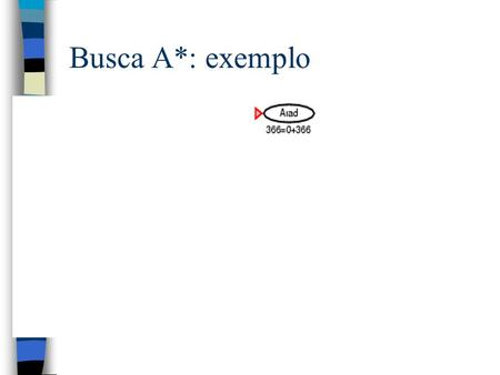 Busca A*: exemplo.