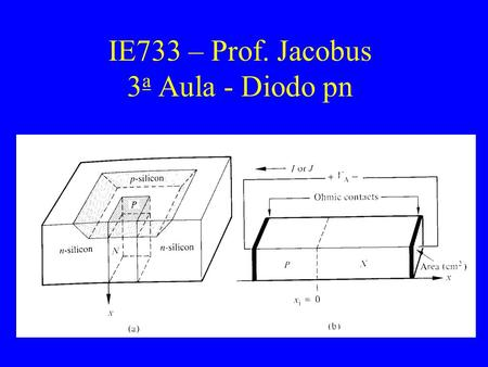 IE733 – Prof. Jacobus 3a Aula - Diodo pn