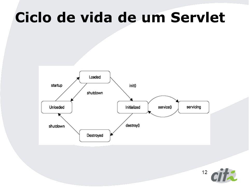 13 Ciclo de Vida de Um Servlet MétodoDescrição void init(ServletConfig)Invocado pelo container para iniciar o servlet.
