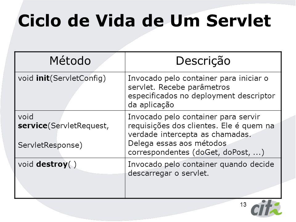 14 Método service()