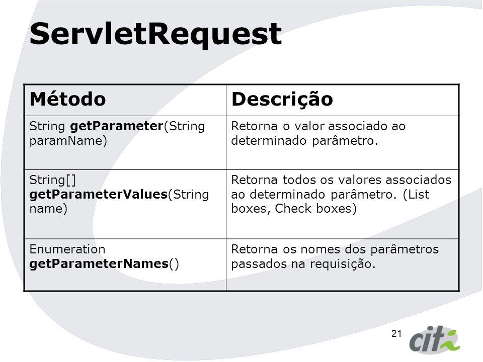 22 HttpServletRequest MétodoDescrição String getHeader(String headerName) Retorna um dos valores associados ao Header.