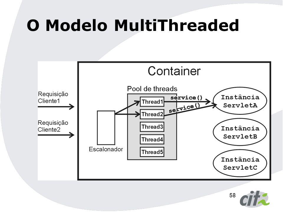59 O Modelo MultiThreaded Deve ser utilizado para grandes aplicações.