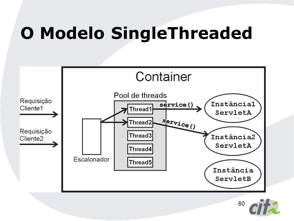 61 O Modelo SingleThreaded  Deve-se implementar a interface SingleThreadModel  Apesar de conveniente não é aconselhável utilizar pelas seguintes razões:  Pode ocupar muita memória.
