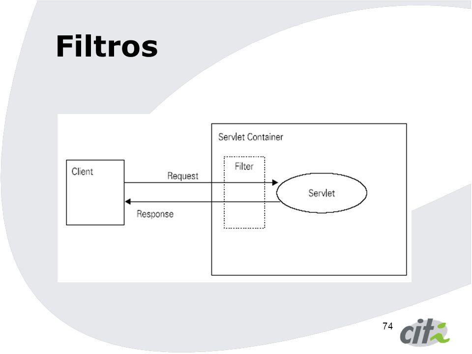 75 Filtros: funcionamento  Quando o container recebe uma requisição de um recurso, ele checa se existe um filtro associado a tal recurso.