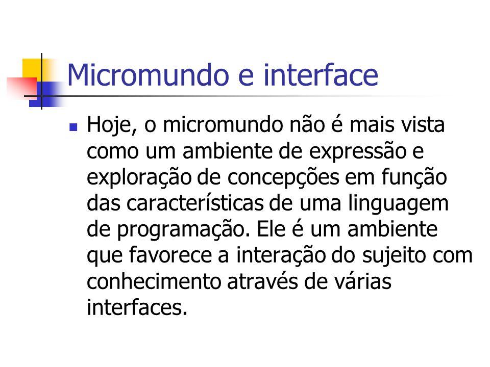 Micromundo e interface As pesquisas sobre os micromundos são fortemente interligadas com as pesquisas sobre interfaces.