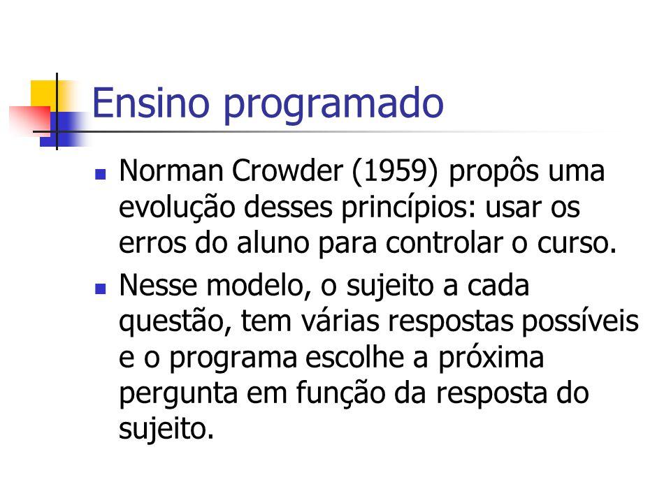 Ensino programado Dois tipos de sistema: linear: Skinner ou Pressey conexão: Crowder Evolução de Gordon Pask: Em vez de usar respostas para guiar a aprendizagem, ele usa a performance global do aluno.