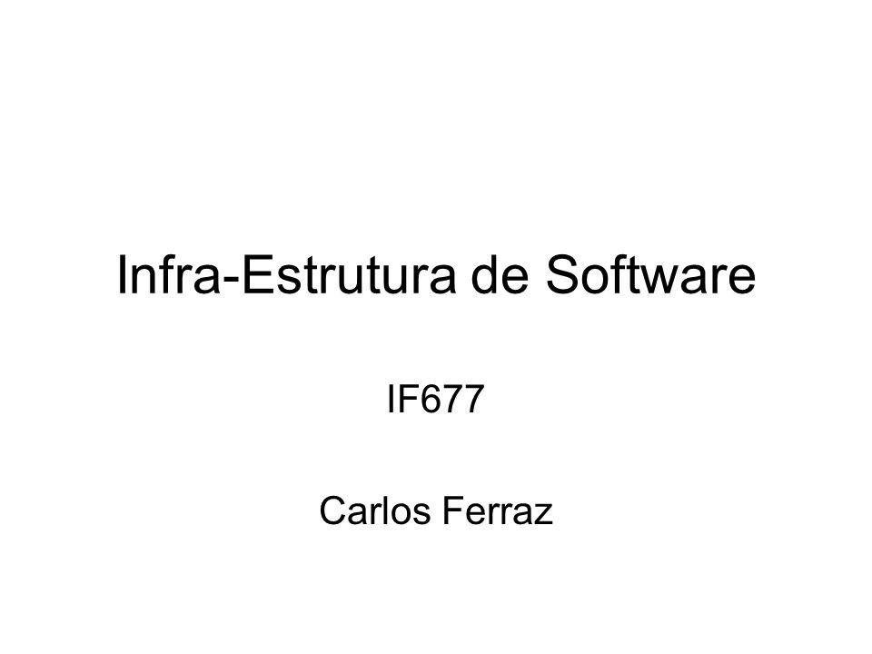 Estrutura do Curso Parte I: Sistemas Operacionais –Suporte a sistemas de software convencionais Parte II: Middleware –Suporte a sistemas de software distribuídos