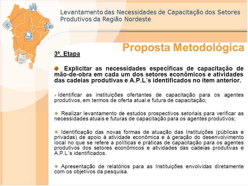 Levantamento das Necessidades de Capacitação dos Setores Produtivos da Região Nordeste 4ª.