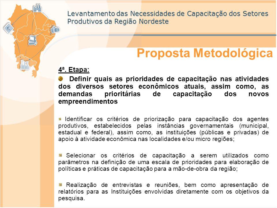 Levantamento das Necessidades de Capacitação dos Setores Produtivos da Região Nordeste Critérios para escolha dos Setores PROJETOS ESTRUTURANTES –Capacidade e possibilidades para geração de emprego e renda.