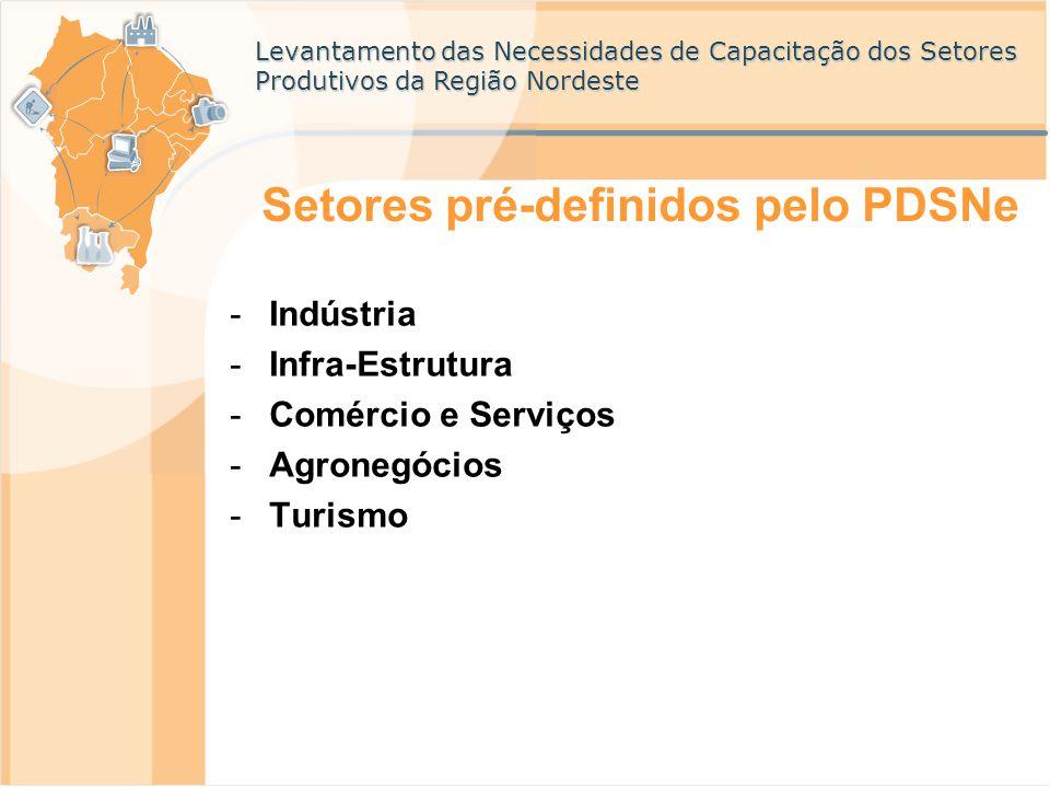 Levantamento das Necessidades de Capacitação dos Setores Produtivos da Região Nordeste Setores pré-definidos pela ADENE Indústria Infra-Estrutura Logística Turismo Ciência e Tecnologia OUTROS