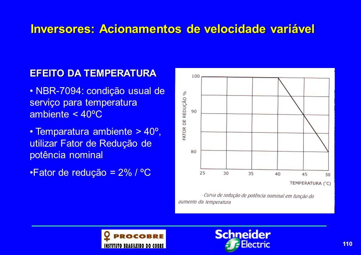 111 Inversores: Acionamentos de velocidade variável EFEITO DA ALTITUDE NBR-7094: condição usual de serviço para altitude < 1000m altitude > 1000m, utilizar Fator de Redução de potência nominal Fator de redução = 1% / 100m