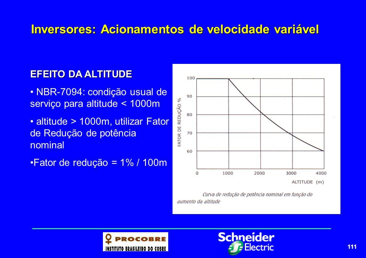 112 Inversores: Acionamentos de velocidade variável EXEMPLO PRÁTICO: Uma esteira transportadora necessita operar de 150 a 900 rpm.