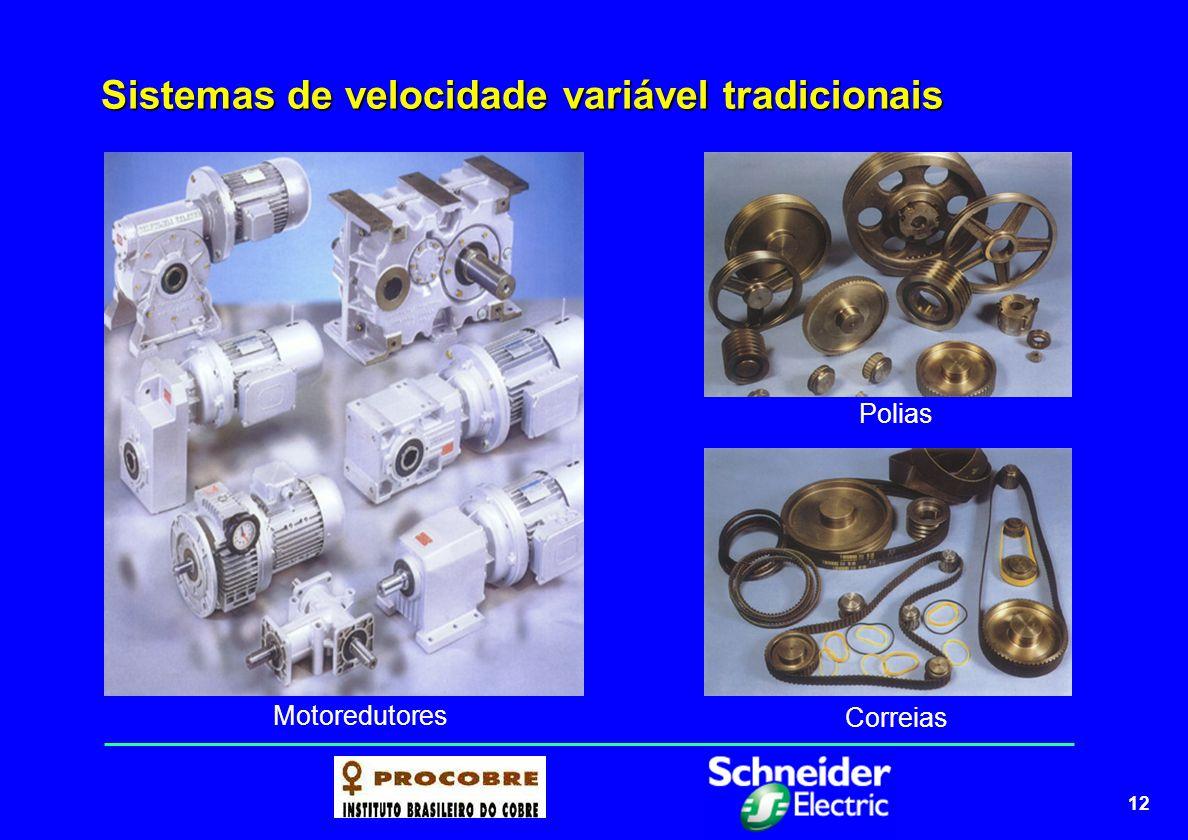 13 Sistemas de velocidade variável tradicionais VARIADORES HIDRÁULICOS VARIADORES HIDRÁULICOS O controle da variação de velocidade do motor é feita através da vazão do fluido injetado no motor.