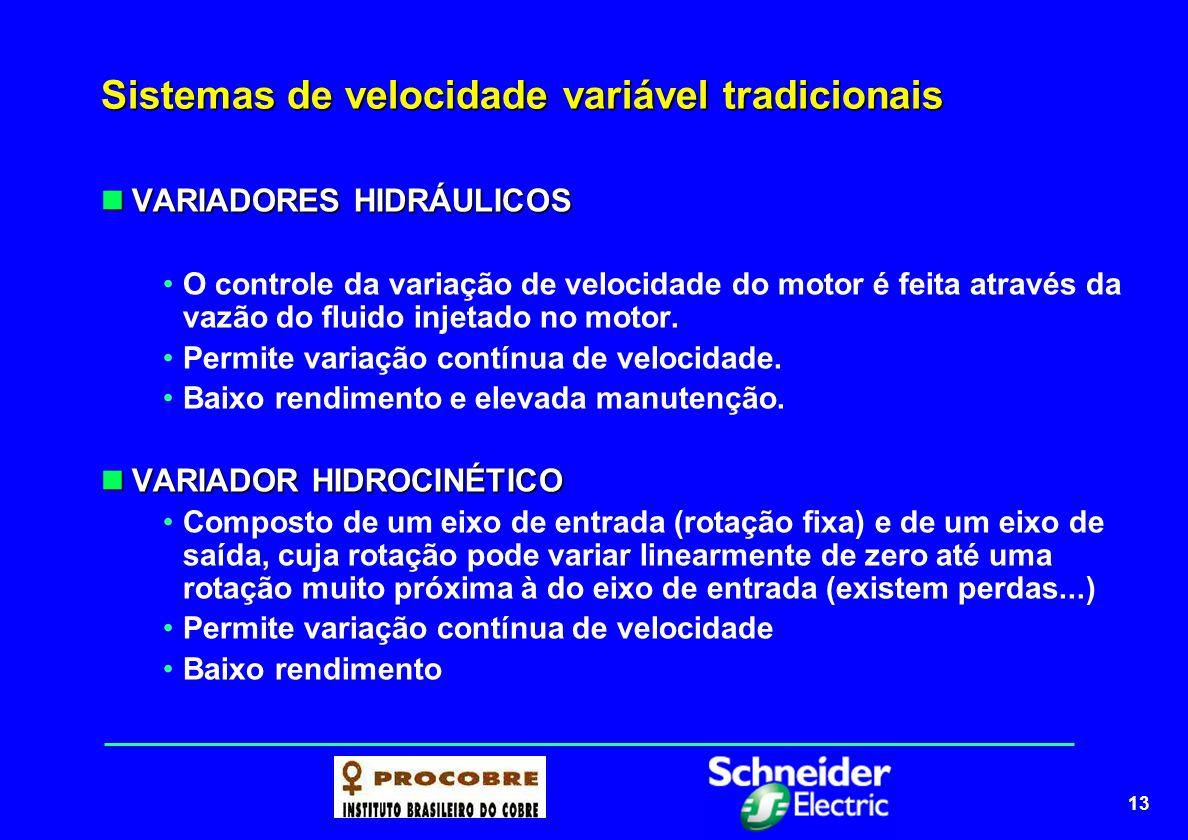 14 Sistemas de velocidade variável tradicionais Variadores oleodinâmicos de velocidade, com variação de velocidade de 0-1700 rpm com potência de 0,5HP a 30HP