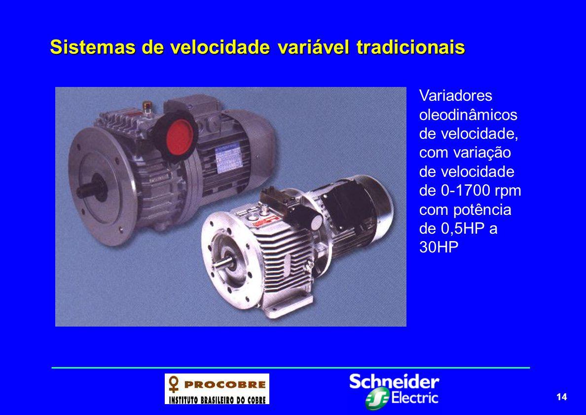 15 Sistemas de velocidade variável tradicionais VARIADORES/EMBREAGENS ELETROMAGNÉTICOS VARIADORES/EMBREAGENS ELETROMAGNÉTICOS Mudou-se o conceito de variação exclusivamente mecânica para variação eletromecânica; Utiliza-se técnicas baseadas no princípio físico das correntes de Foucault, utilizando um sistema de discos acoplados a bobinas que podem ter seu campo magnético variável, variando-se assim o torque (e também a velocidade) na saída do variador.