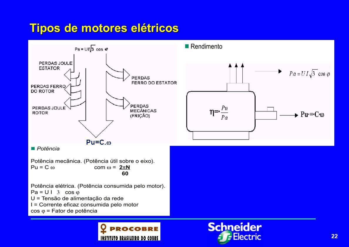 23 Tipos de motores elétricos Rotor de gaiola simples Rotor de gaiola simples –É caracterizado por um conjugado de partida relativamente suave mas com uma corrente absorvida muito superior a corrente nominal quando do funcionamento em regime.