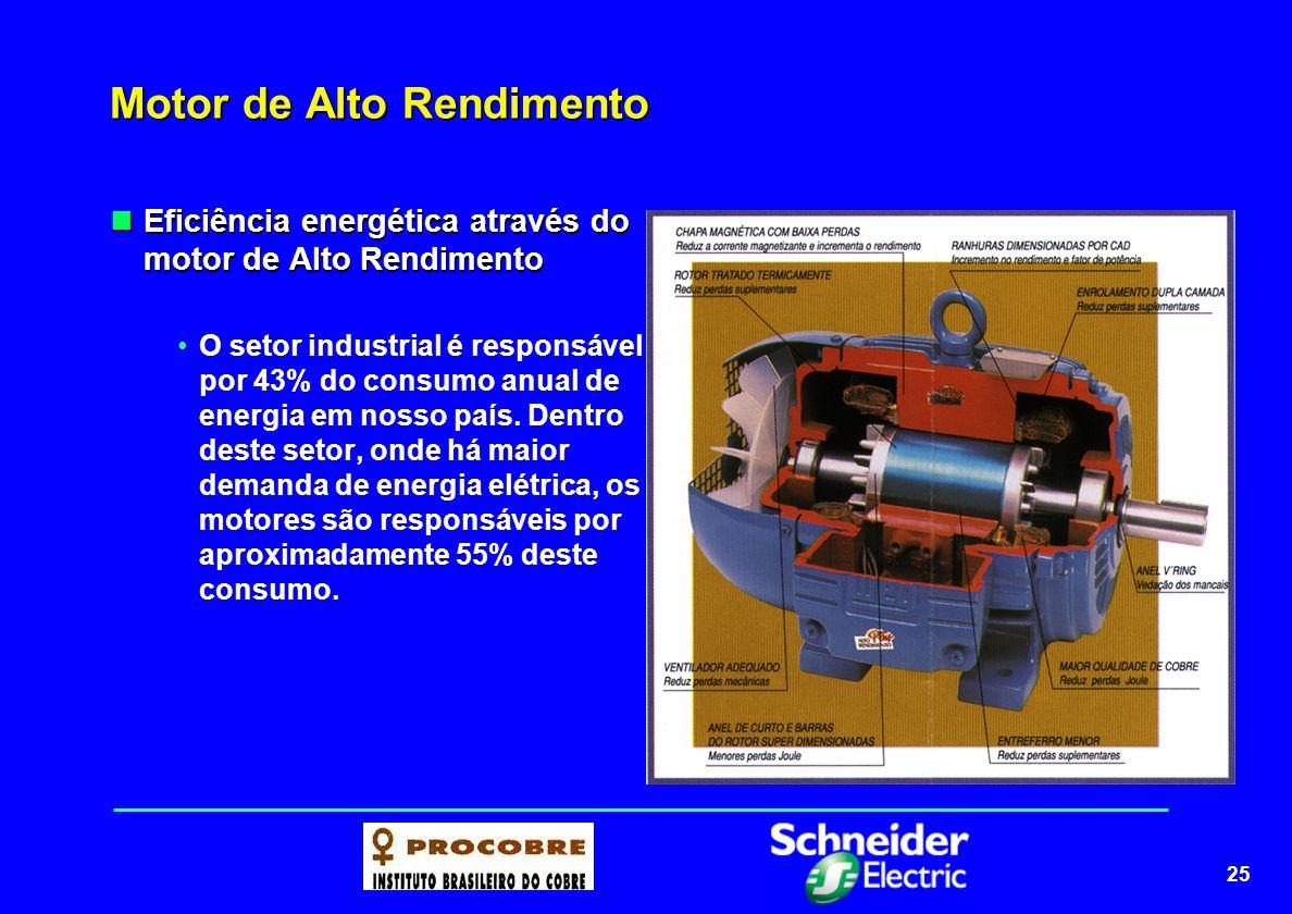 26 Motor de Alto Rendimento Diferenças entre o motor de Alto Rendimento e o motor standard Diferenças entre o motor de Alto Rendimento e o motor standard Maior quantidade de cobre: reduz as perdas Joule (perdas no estator); Chapa magnética com alta permeabilidade, baixas perdas e entreferro reduzido - reduz a corrente magnetizante e consequentemente as perdas no ferro; Enrolamento dupla camada: resulta em melhor dissipação de calor; Rotores tratados termicamente: reduz as perdas suplementares;