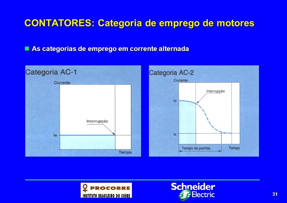 32 CONTATORES: Categoria de emprego de motores As categorias de emprego em corrente alternada As categorias de emprego em corrente alternada