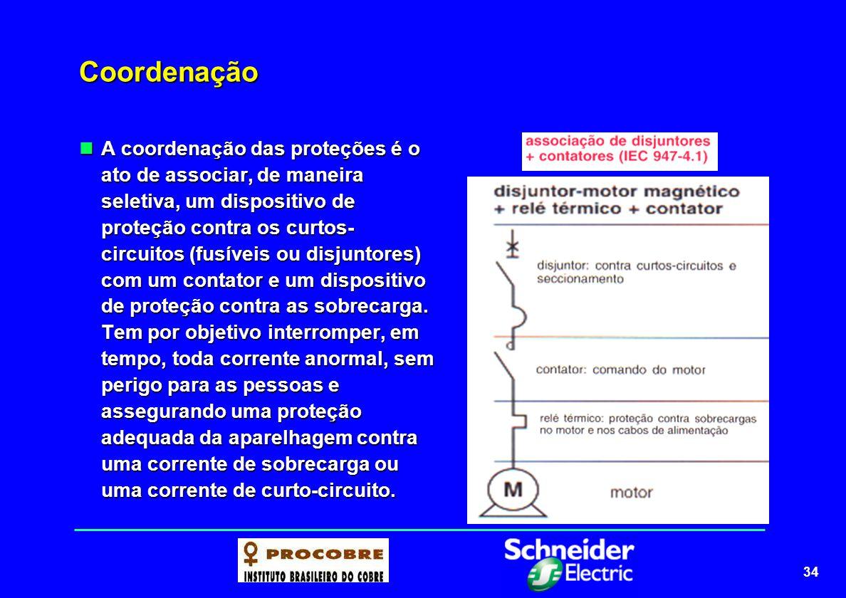 35 Coordenação Sem coordenação Sem coordenação São grandes os riscos para o operador, como também podem ser grandes os danos físicos e materiais.