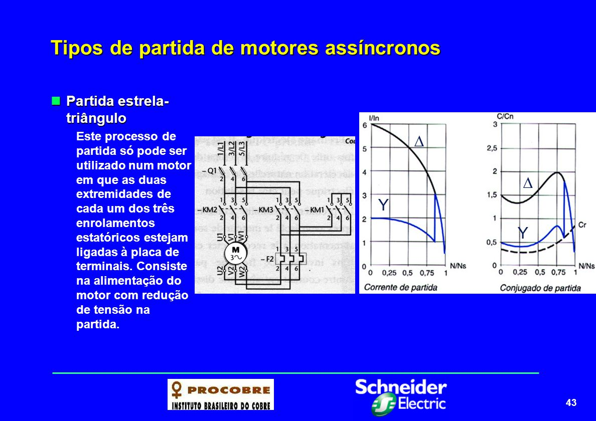 44 Tipos de partida de motores assíncronos Partida estrela-triângulo Partida estrela-triângulo Este processo de partida só pode ser utilizado em motores que possuam ligação em dupla tensão (por exemplo 380/220V).