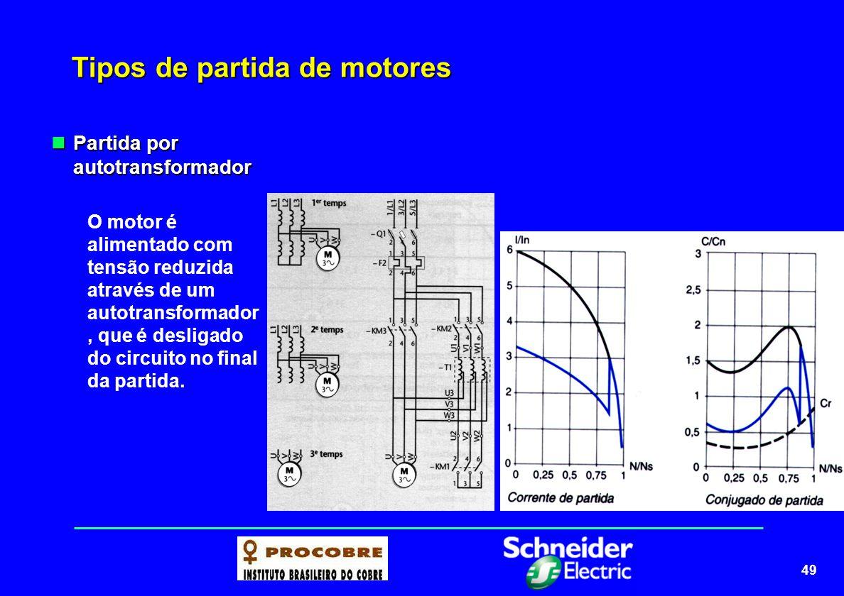 50 Tipos de partida de motores assíncronos Principais características Principais características Destina-se a máquinas de grande porte, que partem com aproximadamente metade da carga nominal (conjugado resistente de partida próximo da metade do conjugado nominal do motor), tais como: calandras, britadores, compressores, etc; Partidas normais (< 20s).