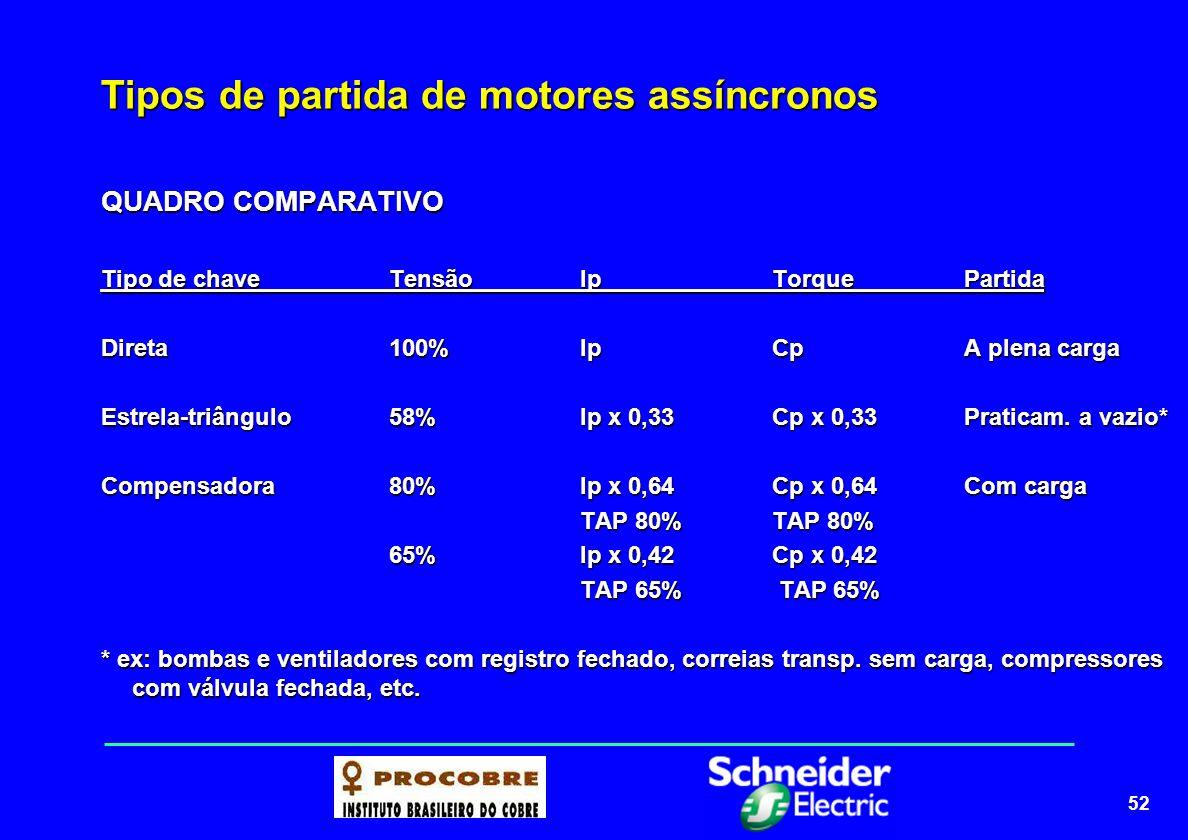 53 Tipos de partida de motores assíncronos TODOS OS MÉTODOS DE PARTIDA VISTOS ANTERIORMENTE CONSEGUEM UMA REDUÇÃO NA TENSÃO, TORQUE E CORRENTE DE PARTIDA, PORÉM A COMUTAÇÃO É POR DEGRAUS DE TENSÃO