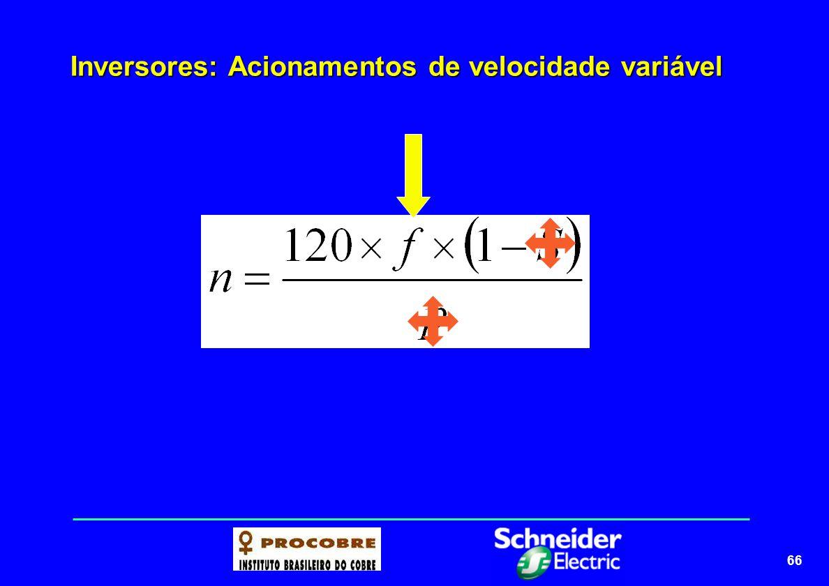 67 Inversores: Acionamentos de velocidade variável Motor 4 pólos; S = 0,0278 a) f = 60 Hz (frequência nominal) b) f = 30 Hz c) f = 90 Hz Variação da frequência: