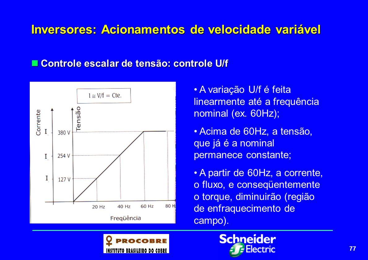 78 Inversores: Acionamentos de velocidade variável Controle escalar de tensão: controle U/f Controle escalar de tensão: controle U/f Fazendo uma análise muito simplificada, a corrente do estator I 2 é proporcional à resistência R e ao valor da reatância X L (2  fL) Acima de 30Hz, R << X L ; I 2 = CONSTANTE (  In)