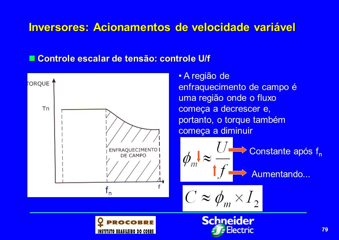 80 Inversores: Acionamentos de velocidade variável Controle escalar de tensão: controle U/f Controle escalar de tensão: controle U/f A potência de saída do conversor de frequência segue a variação U/f, ou seja, cresce linearmente até a frequência nominal e permanece constante acima desta.