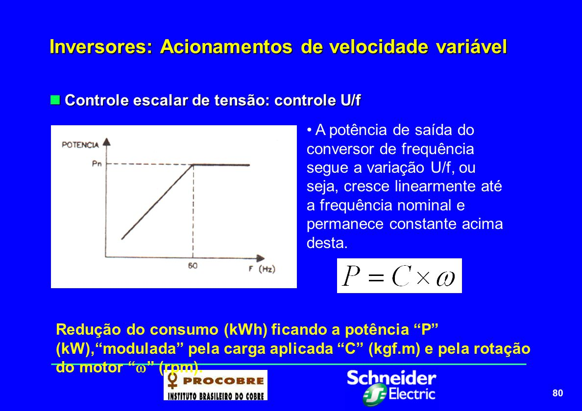 81 Inversores: Acionamentos de velocidade variável Controle escalar de tensão: controle U/f Controle escalar de tensão: controle U/f O motor de indução é auto-ventilado.