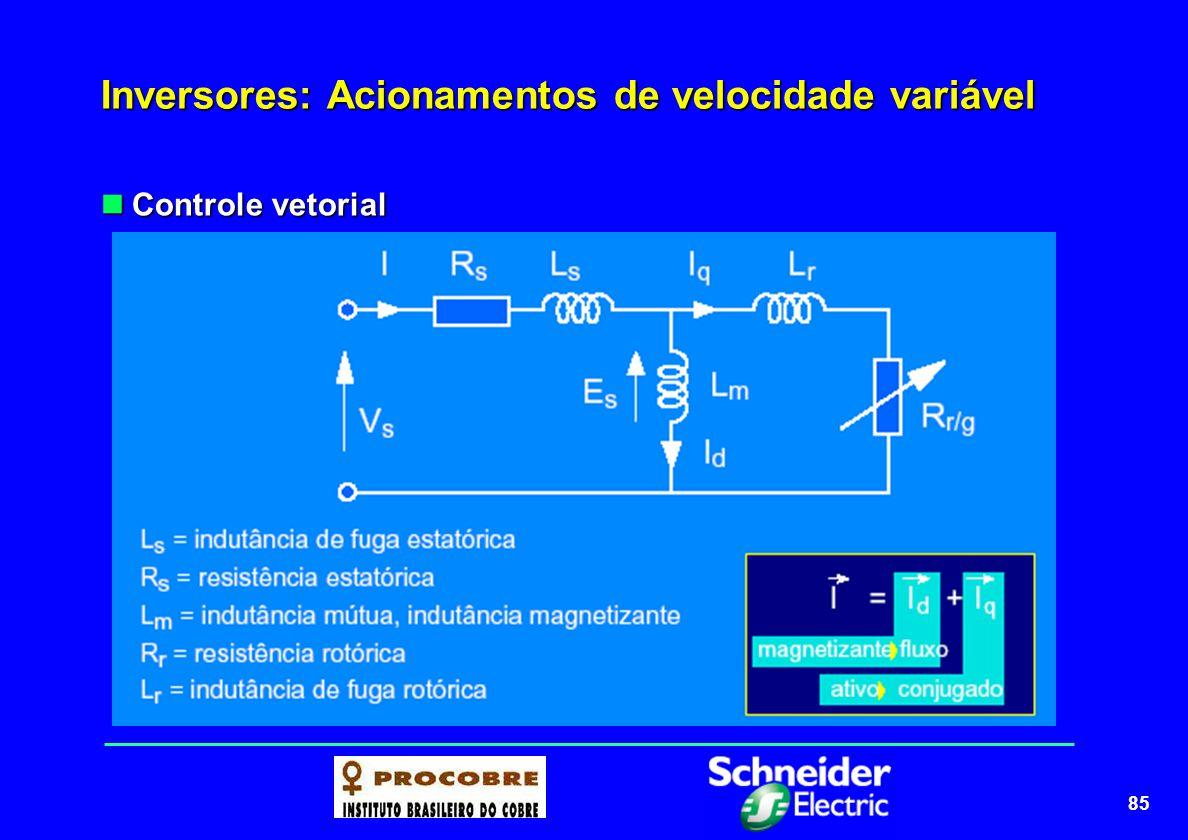 86 Inversores: Acionamentos de velocidade variável Controle vetorial Controle vetorial No motor de indução, a corrente do estator é a responsável por gerar o fluxo de magnetização e o fluxo de torque, não permitindo obter um controle direto de torque; No inversor V/f a referência de velocidade é usada como sinal para gerar os parâmetros V/f; No inversor vetorial, calcula-se a corrente necessária para produzir o torque requerido pela máquina, calculando-se a corrente do estator e a corrente de magnetização; Controle vetorial: performance dinâmica de um acionamento CC e as vantagens de um motor CA;