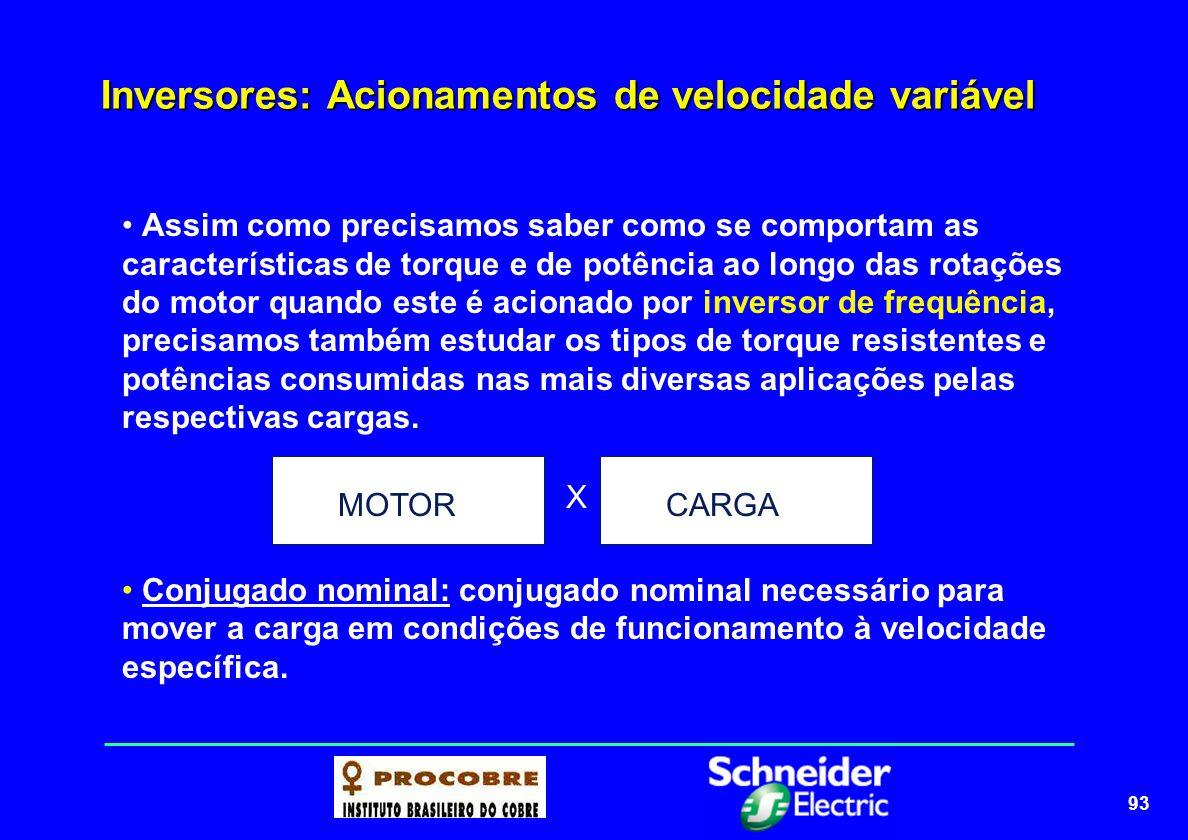 94 Inversores: Acionamentos de velocidade variável Conjugado de partida: conjugado requerido para vencer a inércia estática da máquina em movimento.
