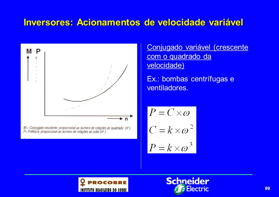 100 Inversores: Acionamentos de velocidade variável Conjugado variável (inversamente proporcional a velocidade) Ex.: brocas de máquinas, bobinador, desbobinador, máquinas de sonda e perfuração de petróleo.