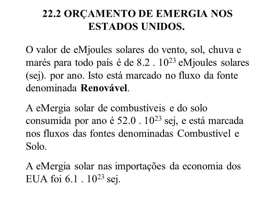 22.2 ORÇAMENTO DE EMERGIA NOS ESTADOS UNIDOS.A eMergia consumida por E.U.A.