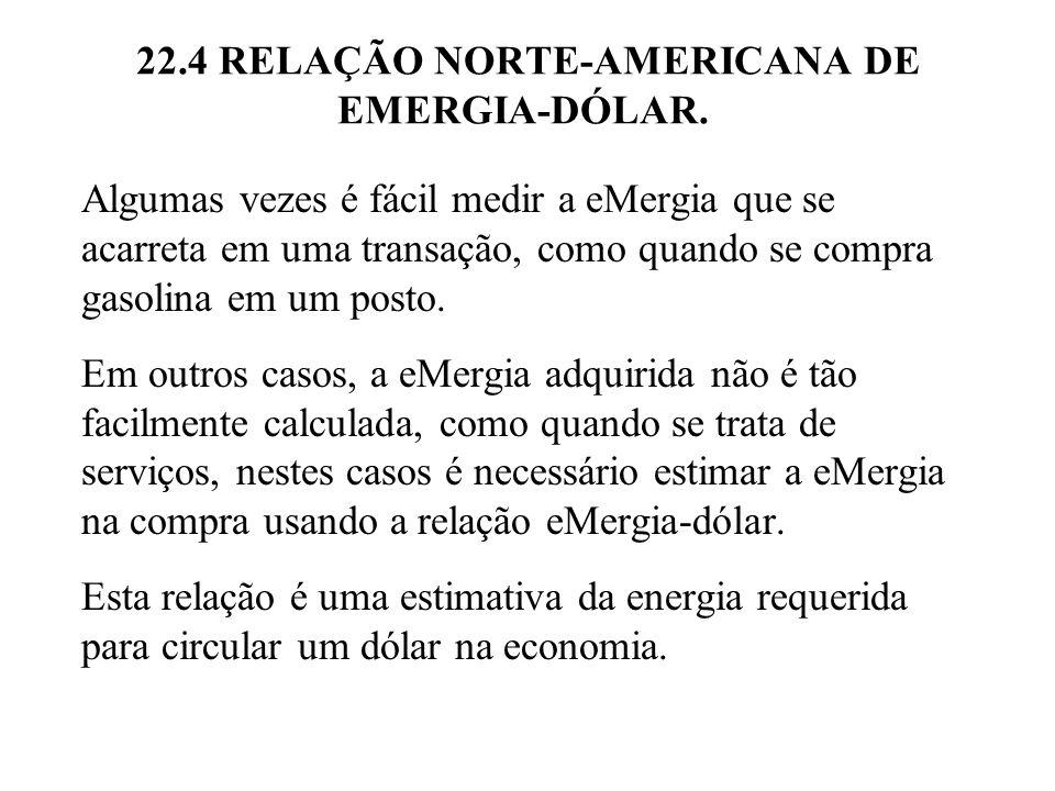 22.4 RELAÇÃO NORTE-AMERICANA DE EMERGIA-DÓLAR.A Figura 22.5 mostra que 66.3.
