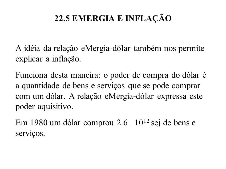 22.5 EMERGIA E INFLAÇÃO Imagine o que aconteceria na Figura 22.5, se a eMergia que flue para a economia diminuísse; existiria menos energia fluindo para o mesmo número de dólares: a relação eMergia-dólar mudaria.