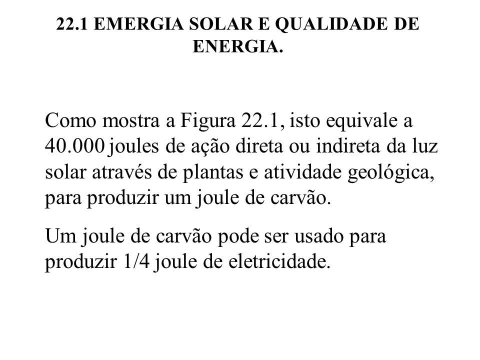 22.1 EMERGIA SOLAR E QUALIDADE DE ENERGIA.